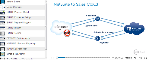 NetSuite-to-Salesforce product tour from Dell Boomi