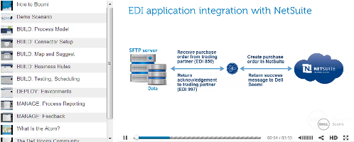 NetSuite-to-EDI product tour from Dell Boomi