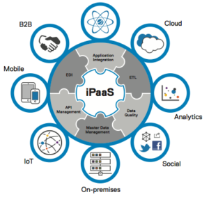 boomi-ipaas-schematic